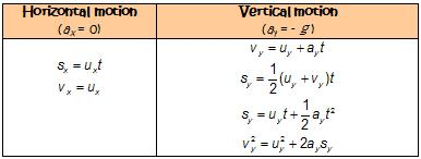 Mr Ang's Online Classroom / one last question - 2 kinematics